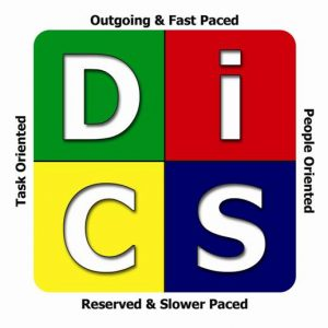 DiSC Model People or Task
