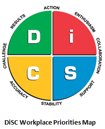 DiSC Personality Profile Priorities Map