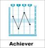disc-achiever-pattern.jpg