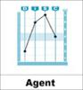 disc-agent-pattern.jpg