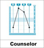 disc-counselor-pattern.jpg